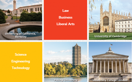 Home | International Undergraduate Admissions | The